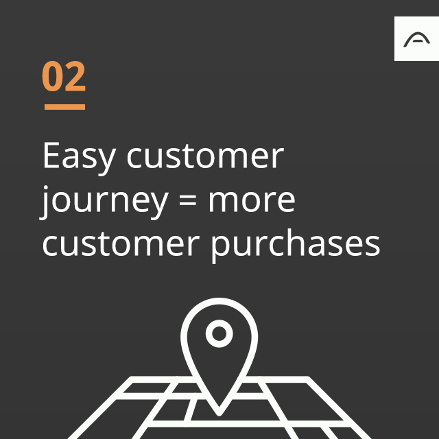 The value of e-commerce: simplify your customer journey